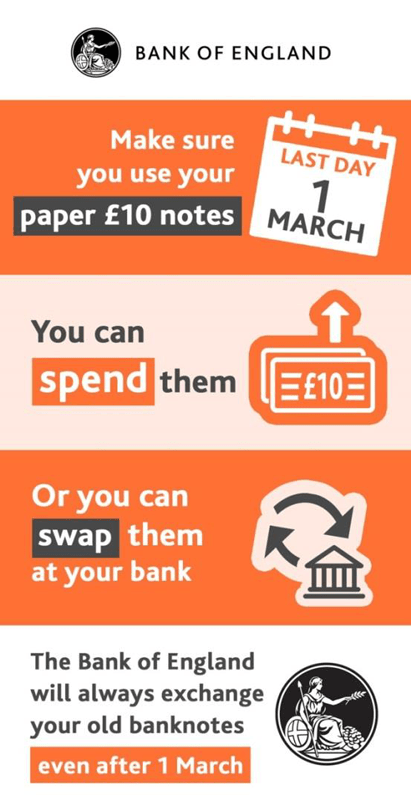 bank of england infographic